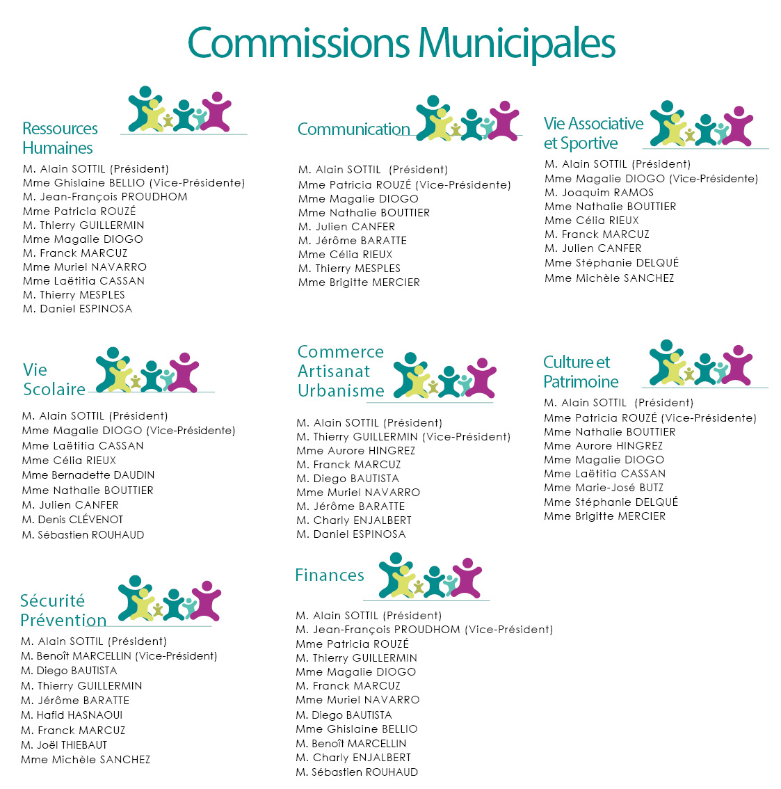 mairie-eaunes-commissions-2020