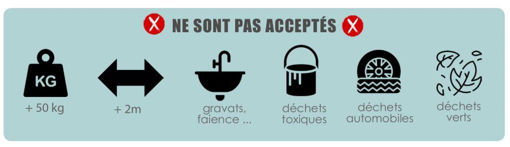 Ne sont pas acceptés : les déchets de + de 50 kg et/ou de + de 2 mètres, gravats, faience, déchets toxiques , déchets automobiles, déchets verts