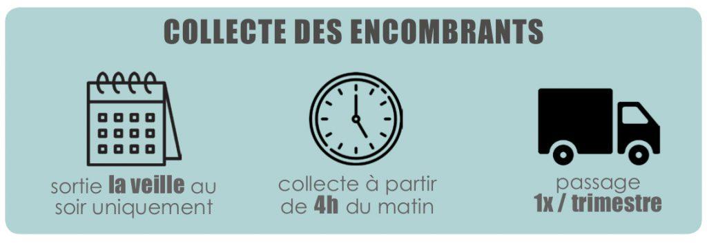 Collecte des encombrants : sortie la veille au soir uniquement, collecte à partir de 4h du matin, 1 passage par trimestre